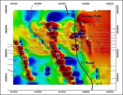 Land Gravity Surveys